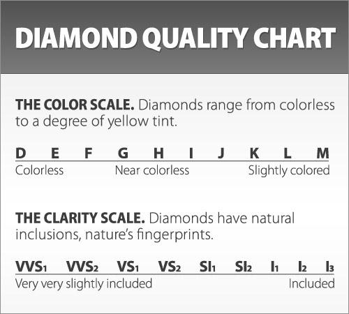 Fingerhut Turn Signals Wiring Diagram For A Diamond Reo On on